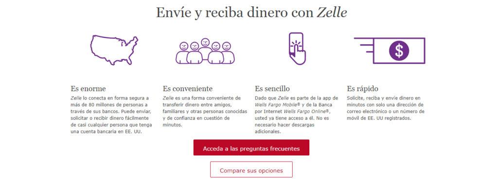 enviar dinero por Zelle