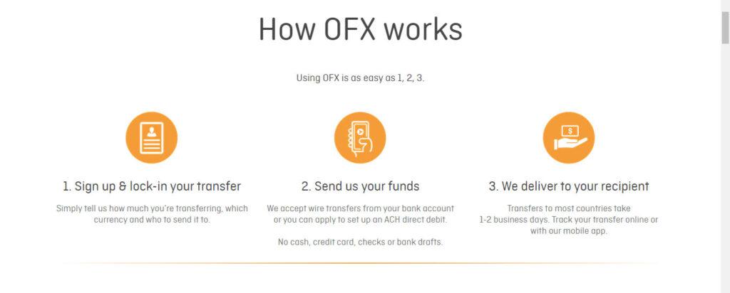 enviar dinero a través de OFX
